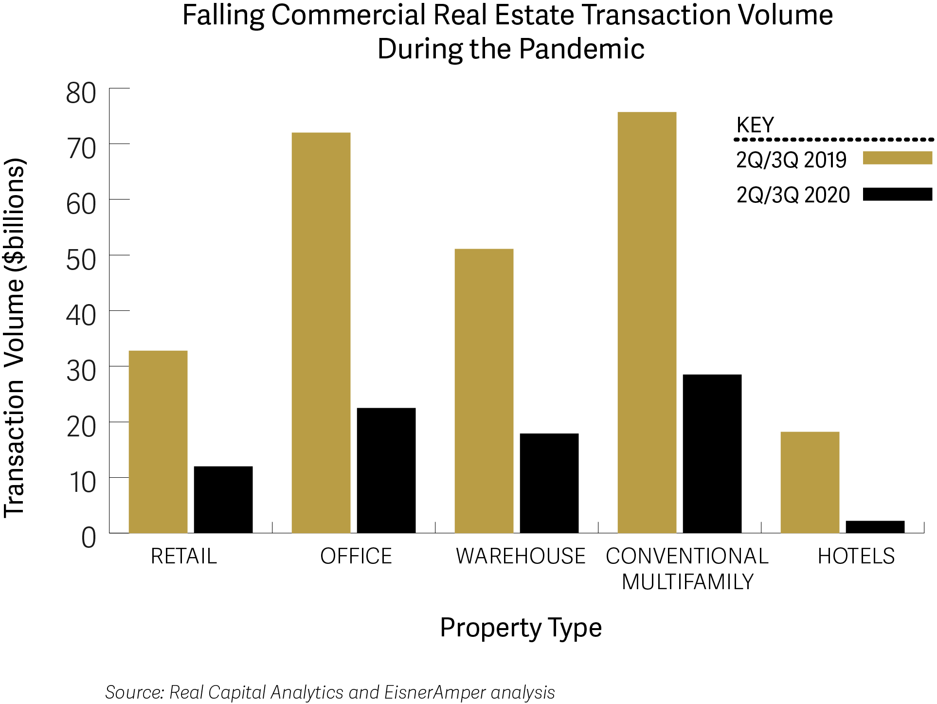 Falling Commercial Real Estate.jpg